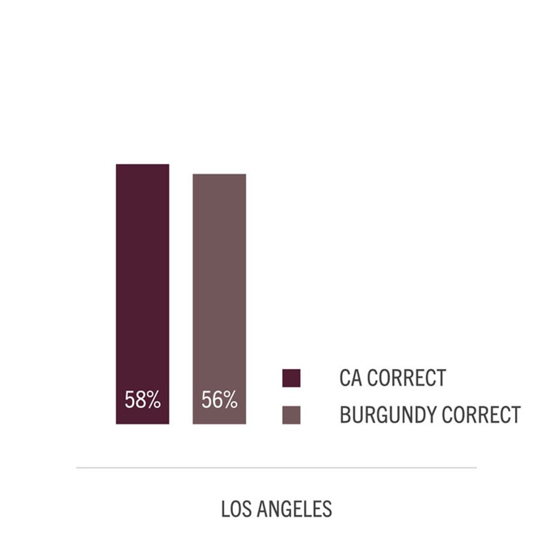 LA overall